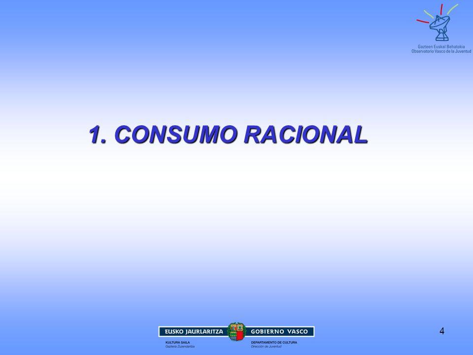 4 1. CONSUMO RACIONAL