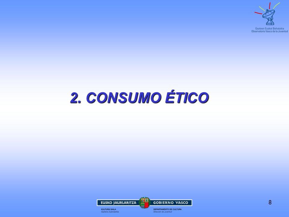 8 2. CONSUMO ÉTICO