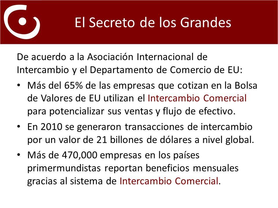 De acuerdo a la Asociación Internacional de Intercambio y el Departamento de Comercio de EU: Más del 65% de las empresas que cotizan en la Bolsa de Valores de EU utilizan el Intercambio Comercial para potencializar sus ventas y flujo de efectivo.
