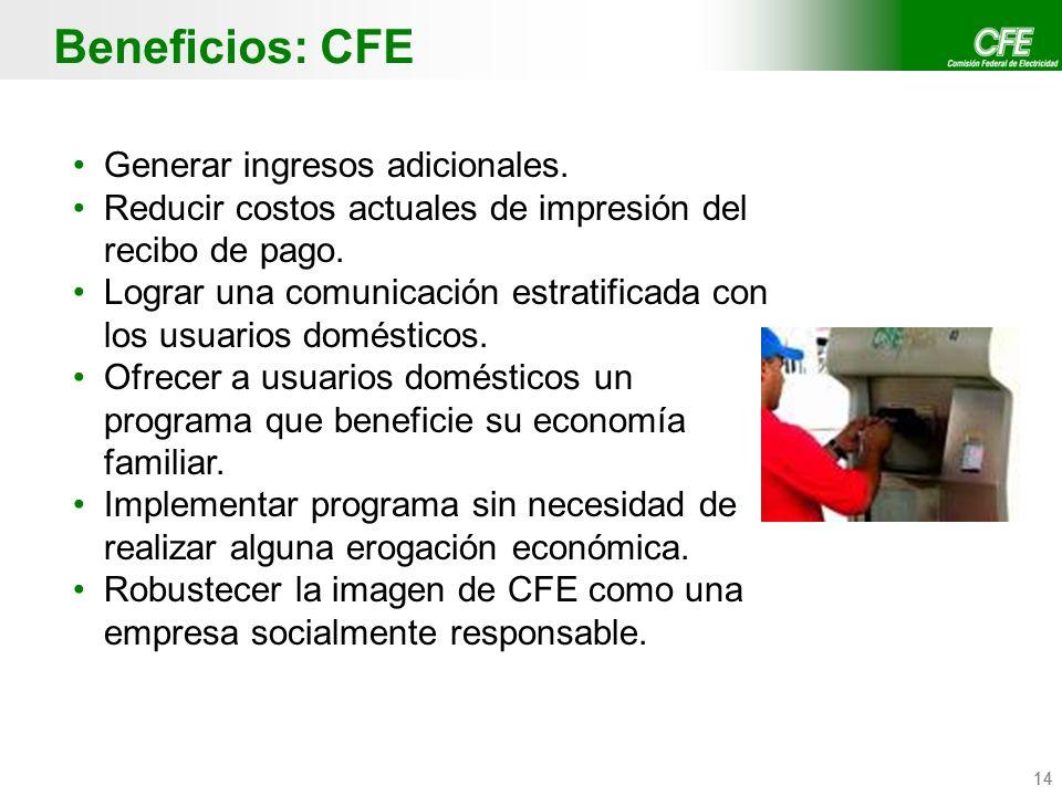 Confidencial CFE / CFE Telecom 14 Beneficios: CFE Generar ingresos adicionales. Reducir costos actuales de impresión del recibo de pago. Lograr una co