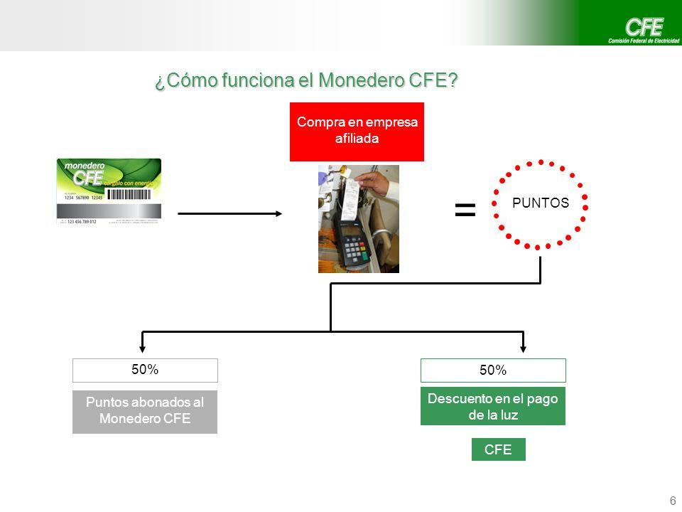 6 ¿Cómo funciona el Monedero CFE? Compra en empresa afiliada 50% Puntos abonados al Monedero CFE 50% Descuento en el pago de la luz CFE = PUNTOS 6
