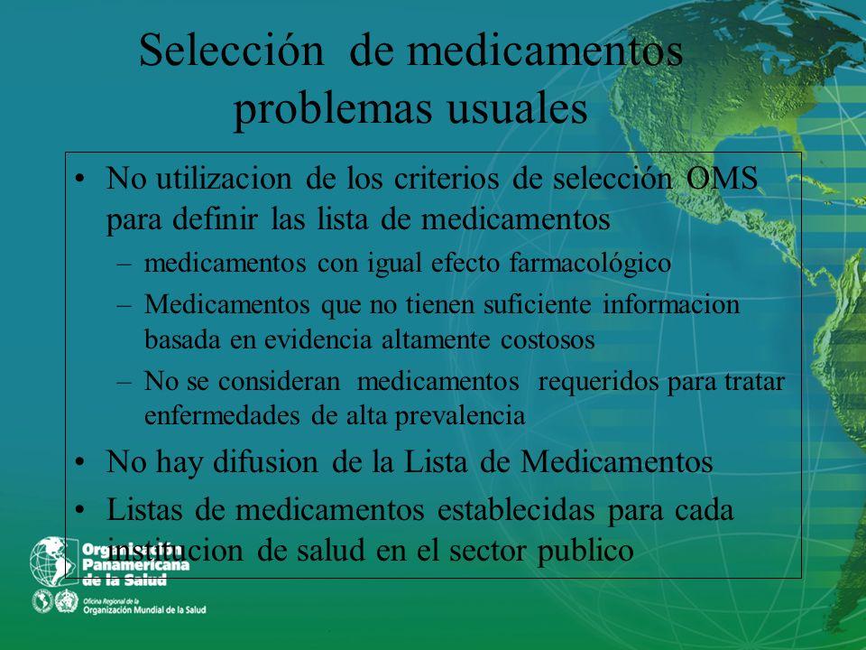 Selección de medicamentos problemas usuales No utilizacion de los criterios de selección OMS para definir las lista de medicamentos –medicamentos con