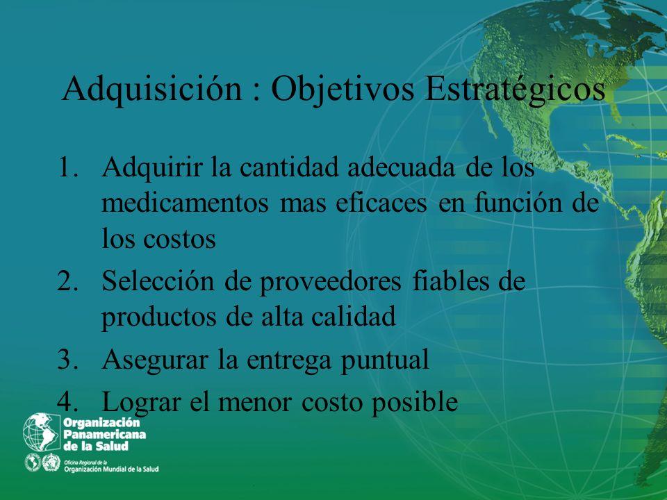 Adquisición : Objetivos Estratégicos 1.Adquirir la cantidad adecuada de los medicamentos mas eficaces en función de los costos 2.Selección de proveedo