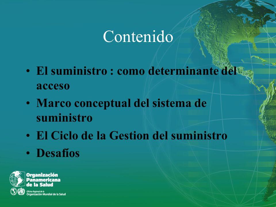 Contenido El suministro : como determinante del acceso Marco conceptual del sistema de suministro El Ciclo de la Gestion del suministro Desafíos