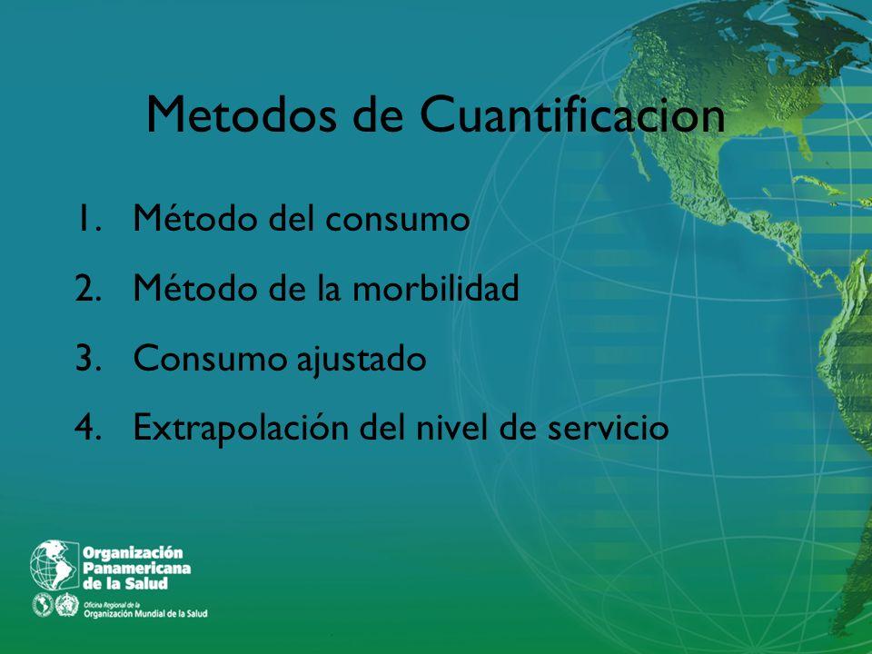 Metodos de Cuantificacion 1.Método del consumo 2.Método de la morbilidad 3.Consumo ajustado 4.Extrapolación del nivel de servicio
