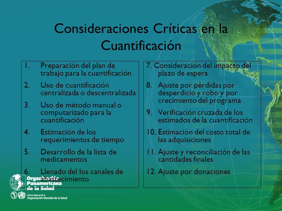 Consideraciones Críticas en la Cuantificación 1.Preparación del plan de trabajo para la cuantificación 2.Uso de cuantificación centralizada o descentr