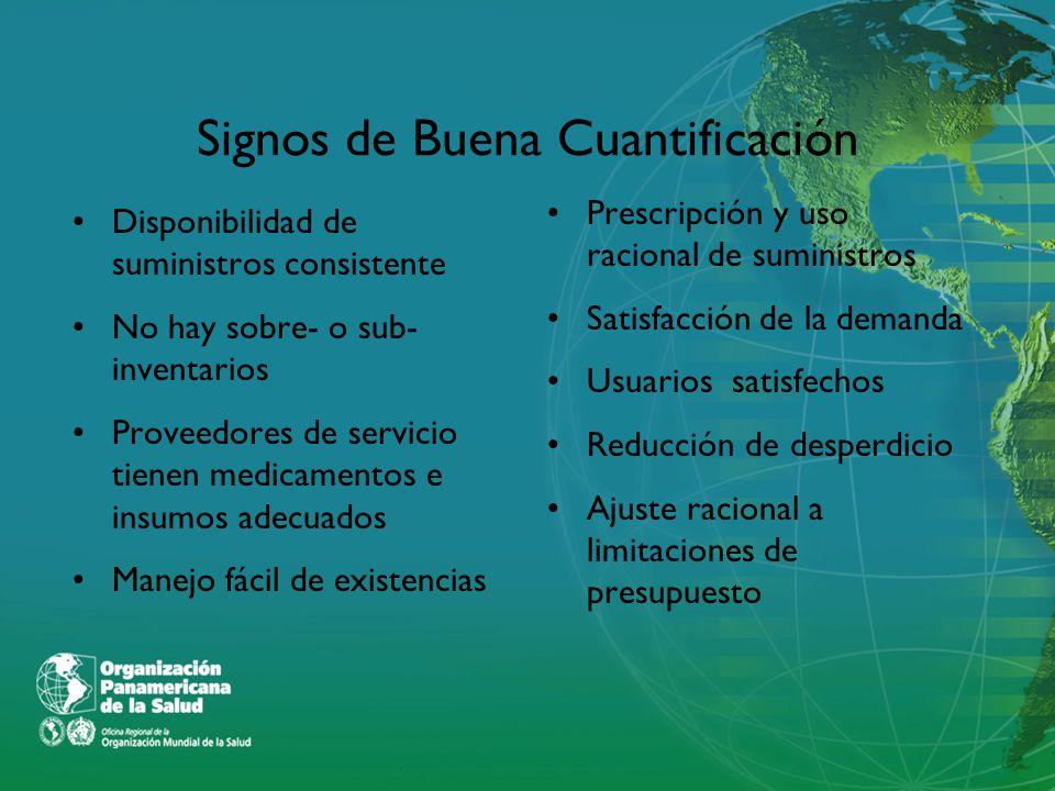 Signos de Buena Cuantificación Disponibilidad de suministros consistente No hay sobre- o sub- inventarios Proveedores de servicio tienen medicamentos