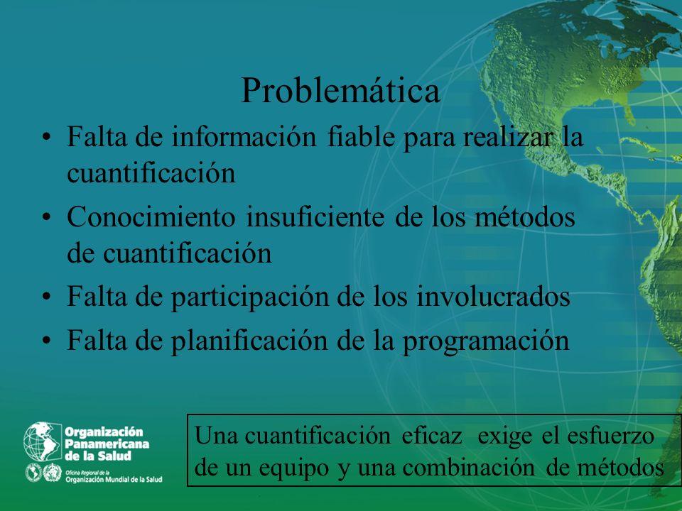 Problemática Falta de información fiable para realizar la cuantificación Conocimiento insuficiente de los métodos de cuantificación Falta de participa