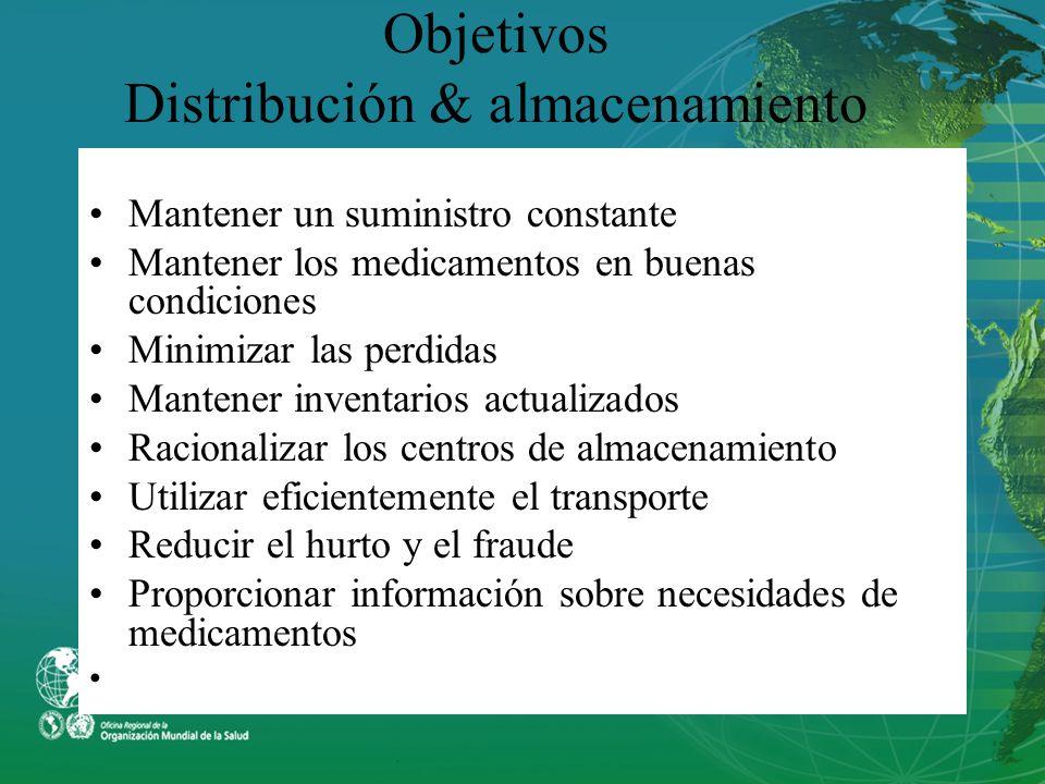 Objetivos Distribución & almacenamiento Mantener un suministro constante Mantener los medicamentos en buenas condiciones Minimizar las perdidas Manten