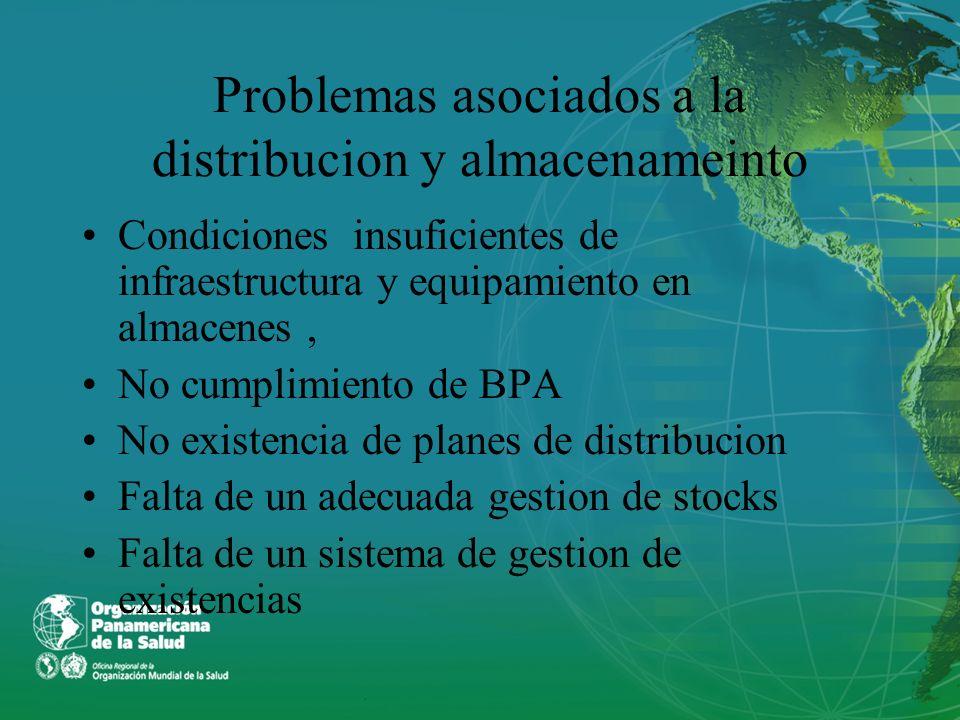 Problemas asociados a la distribucion y almacenameinto Condiciones insuficientes de infraestructura y equipamiento en almacenes, No cumplimiento de BP
