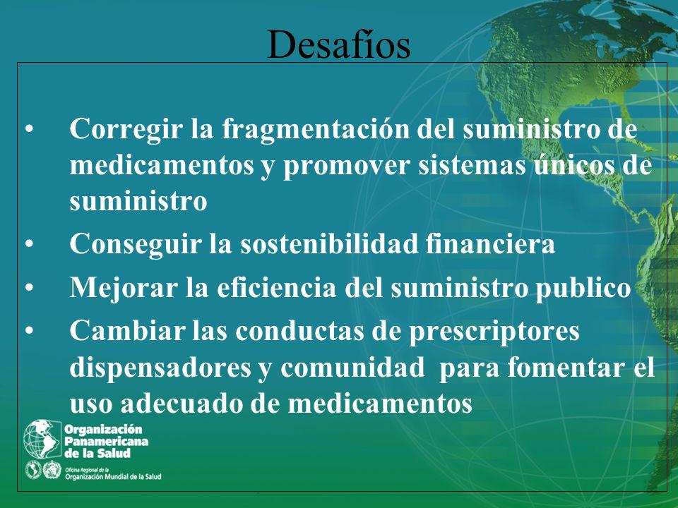 Desafíos Corregir la fragmentación del suministro de medicamentos y promover sistemas únicos de suministro Conseguir la sostenibilidad financiera Mejo
