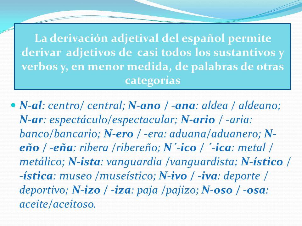 La derivación adjetival del español permite derivar adjetivos de casi todos los sustantivos y verbos y, en menor medida, de palabras de otras categorí