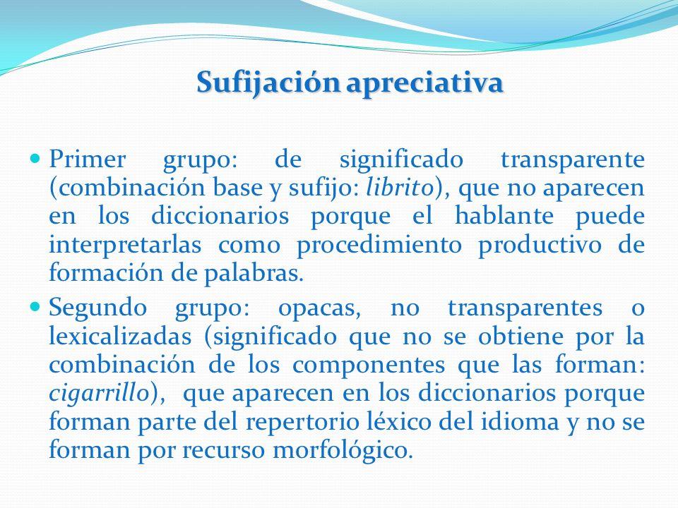 Sufijación apreciativa Primer grupo: de significado transparente (combinación base y sufijo: librito), que no aparecen en los diccionarios porque el h