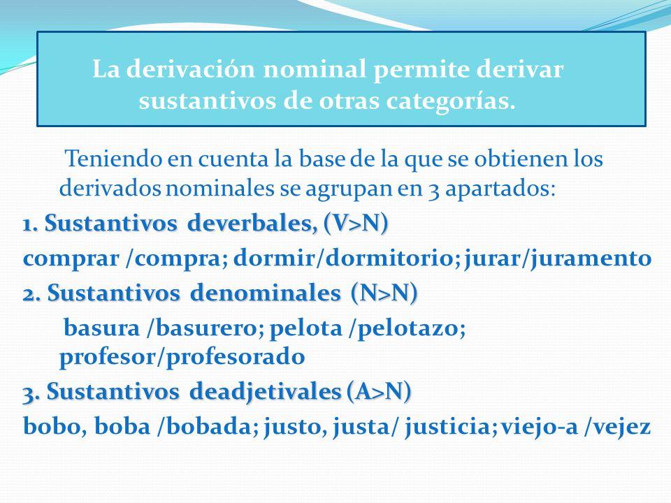 La derivación nominal permite derivar sustantivos de otras categorías. Teniendo en cuenta la base de la que se obtienen los derivados nominales se agr