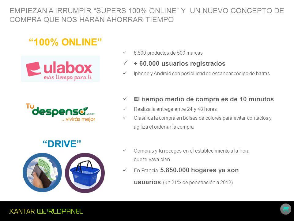 EMPIEZAN A IRRUMPIR SUPERS 100% ONLINE Y UN NUEVO CONCEPTO DE COMPRA QUE NOS HARÁN AHORRAR TIEMPO 6.500 productos de 500 marcas + 60.000 usuarios regi