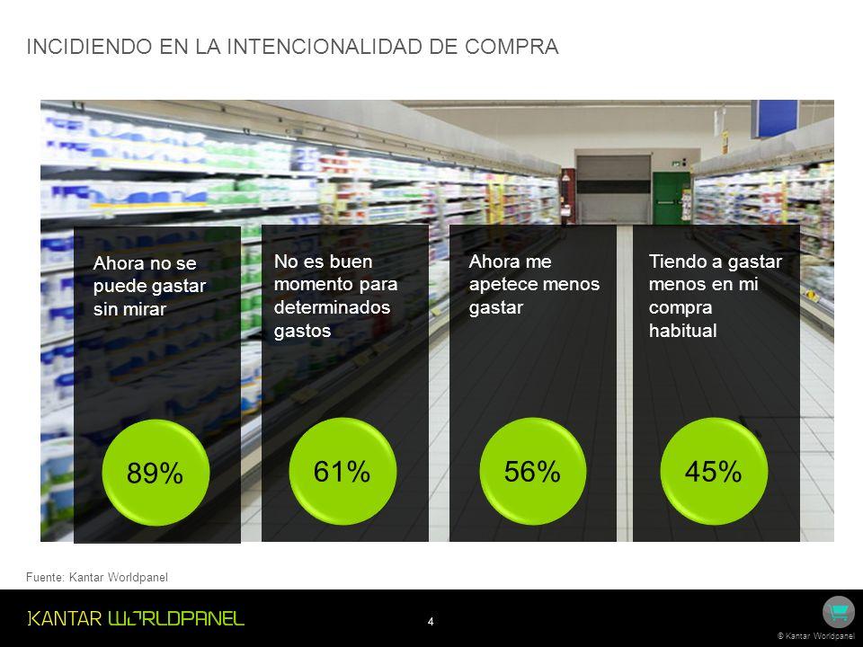 4 © Kantar Worldpanel Fuente: Kantar Worldpanel INCIDIENDO EN LA INTENCIONALIDAD DE COMPRA Ahora me apetece menos gastar 56% Ahora no se puede gastar