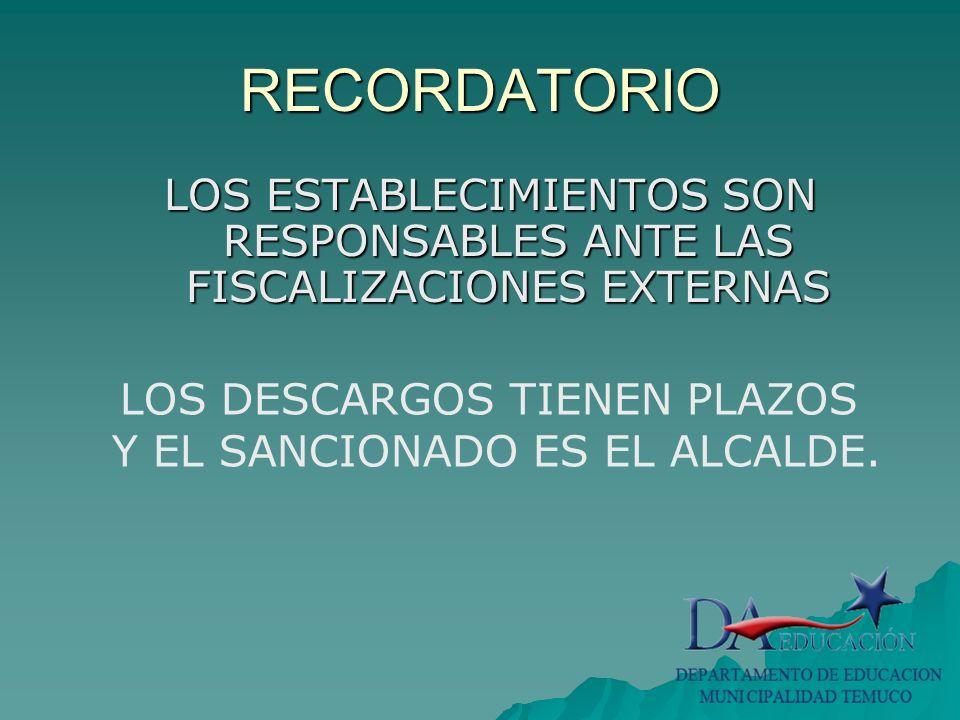 RECORDATORIO LOS ESTABLECIMIENTOS SON RESPONSABLES ANTE LAS FISCALIZACIONES EXTERNAS LOS DESCARGOS TIENEN PLAZOS Y EL SANCIONADO ES EL ALCALDE.