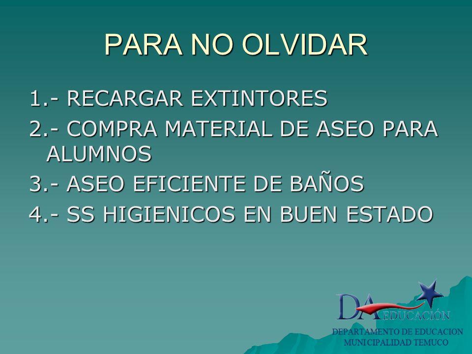 PARA NO OLVIDAR 1.- RECARGAR EXTINTORES 2.- COMPRA MATERIAL DE ASEO PARA ALUMNOS 3.- ASEO EFICIENTE DE BAÑOS 4.- SS HIGIENICOS EN BUEN ESTADO