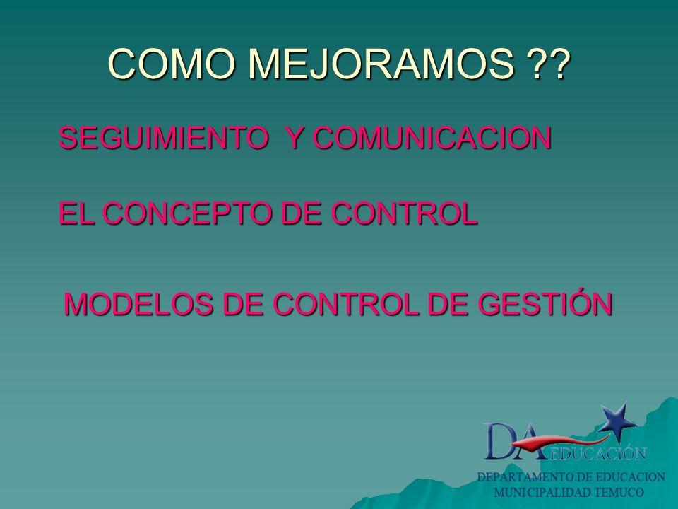 COMO MEJORAMOS EL CONCEPTO DE CONTROL MODELOS DE CONTROL DE GESTIÓN SEGUIMIENTO Y COMUNICACION