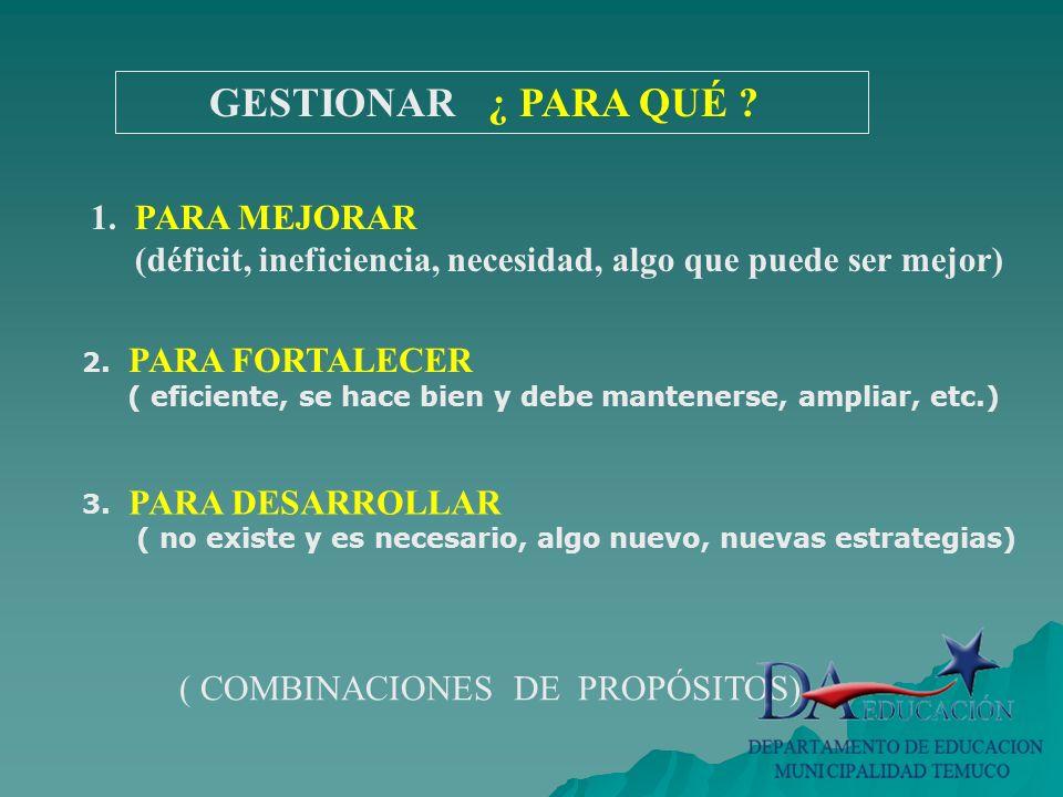 LO QUE VIENE¡¡¡ TRANSPORTE ESCOLAR FONDOS SEP CONTRATACION MONITORES-PROFESORES ADMINISTRACION DELEGADA ENVIEN NOMINAS DE ALUMNOS PRO-RETENCION 2011, PLAZO 31-03-2011