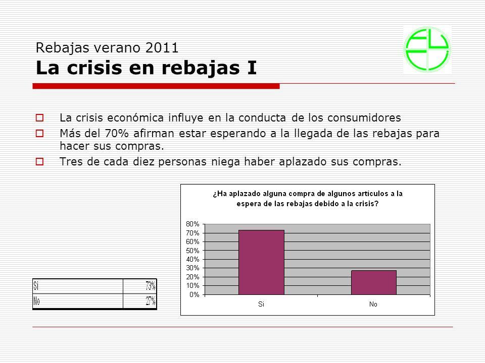 Rebajas verano 2011 La crisis en rebajas I La crisis económica influye en la conducta de los consumidores Más del 70% afirman estar esperando a la llegada de las rebajas para hacer sus compras.