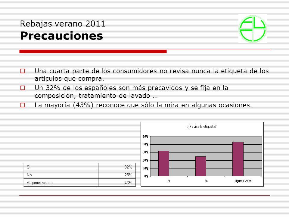 Rebajas verano 2011 Precauciones Una cuarta parte de los consumidores no revisa nunca la etiqueta de los artículos que compra.