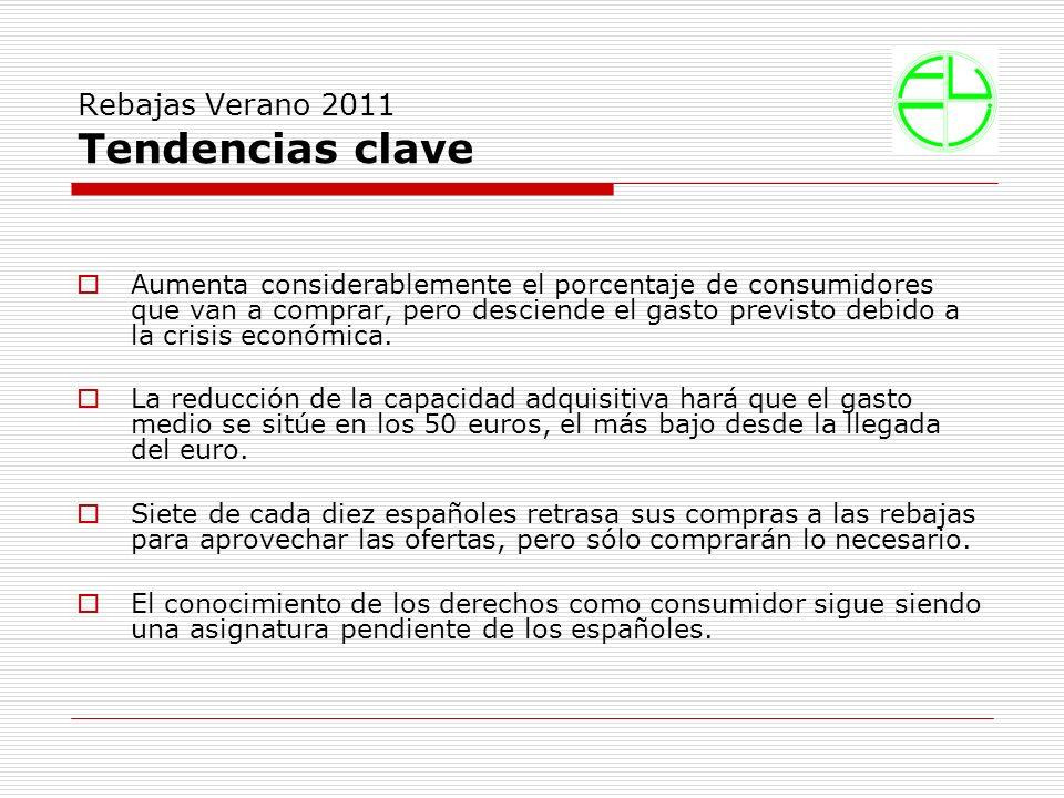 Rebajas Verano 2011 Tendencias clave Aumenta considerablemente el porcentaje de consumidores que van a comprar, pero desciende el gasto previsto debido a la crisis económica.
