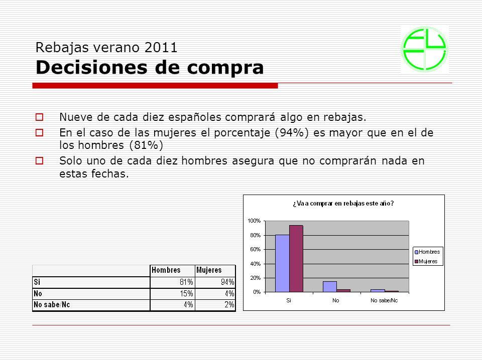 Rebajas verano 2011 Decisiones de compra Nueve de cada diez españoles comprará algo en rebajas.