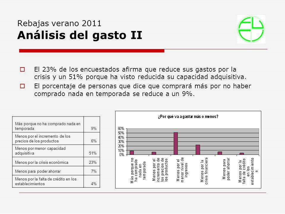 Rebajas verano 2011 Garantías Sólo dos de cada diez españoles conocen que si compran un bien de carácter duradero, la garantía de éste es de dos años.