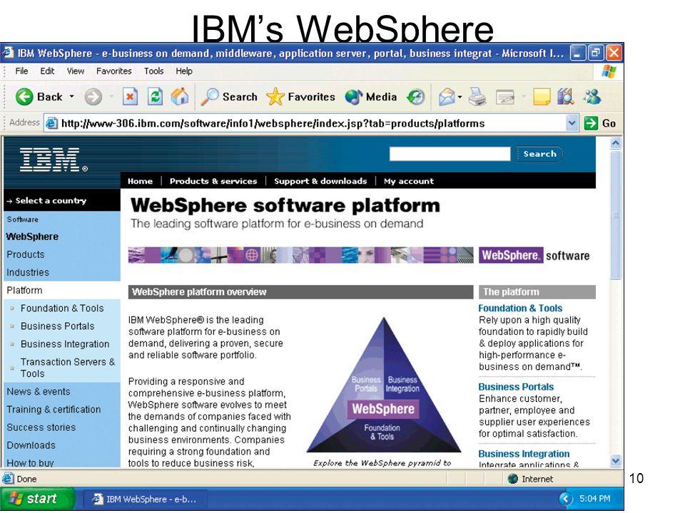 10 IBMs WebSphere