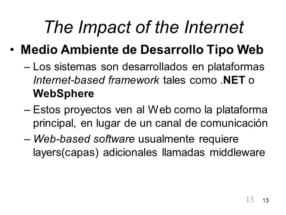 13 The Impact of the Internet Medio Ambiente de Desarrollo Tipo Web –Los sistemas son desarrollados en plataformas Internet-based framework tales como