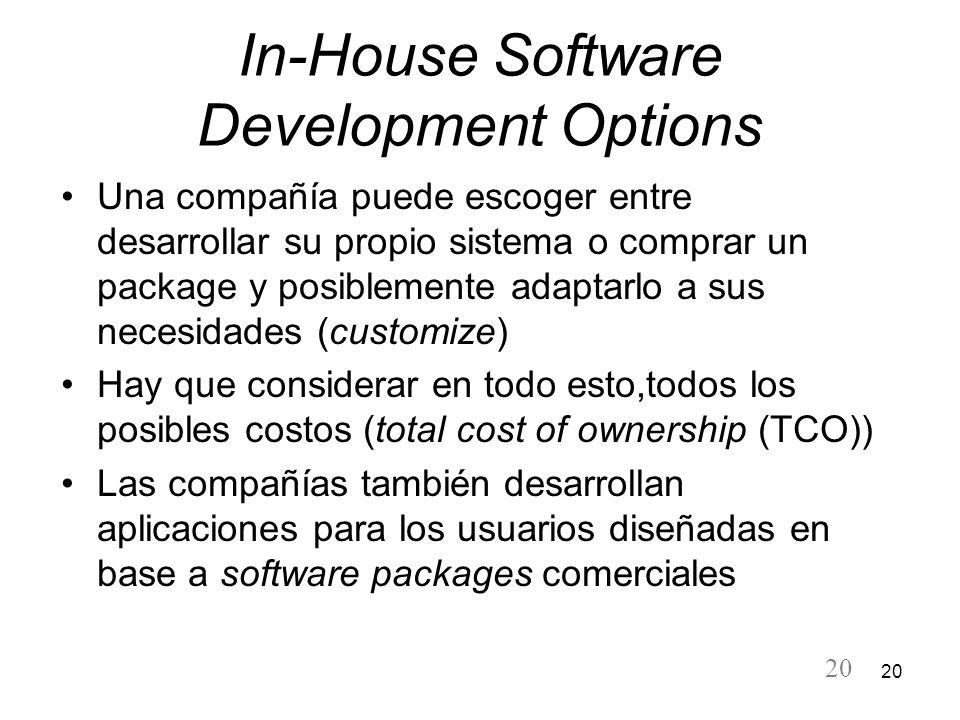 20 In-House Software Development Options Una compañía puede escoger entre desarrollar su propio sistema o comprar un package y posiblemente adaptarlo