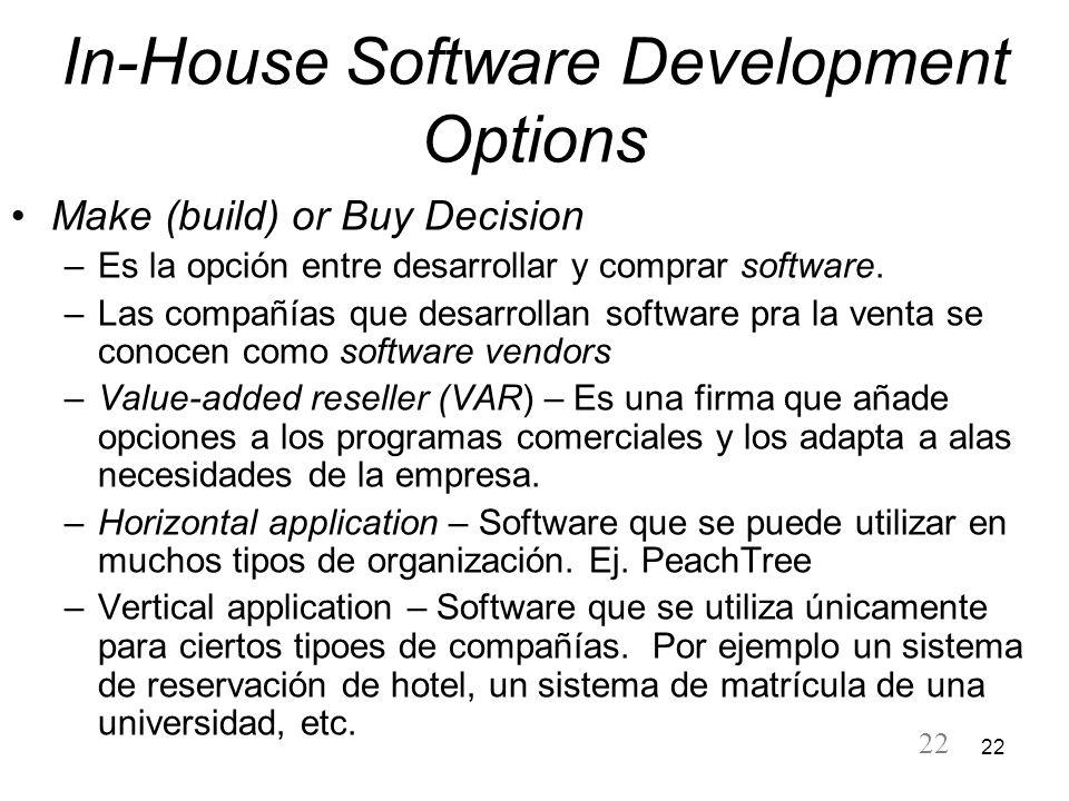 22 In-House Software Development Options Make (build) or Buy Decision –Es la opción entre desarrollar y comprar software. –Las compañías que desarroll