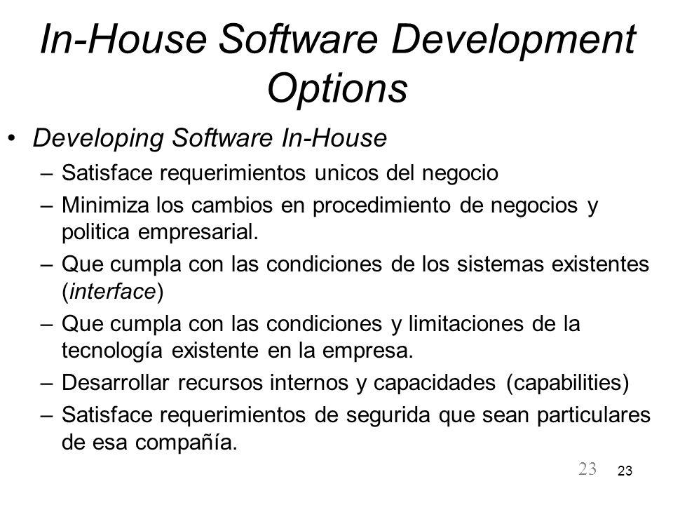 23 In-House Software Development Options Developing Software In-House –Satisface requerimientos unicos del negocio –Minimiza los cambios en procedimie