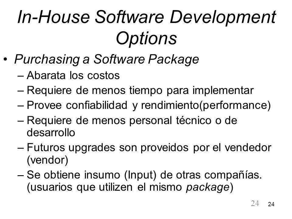 24 In-House Software Development Options Purchasing a Software Package –Abarata los costos –Requiere de menos tiempo para implementar –Provee confiabi