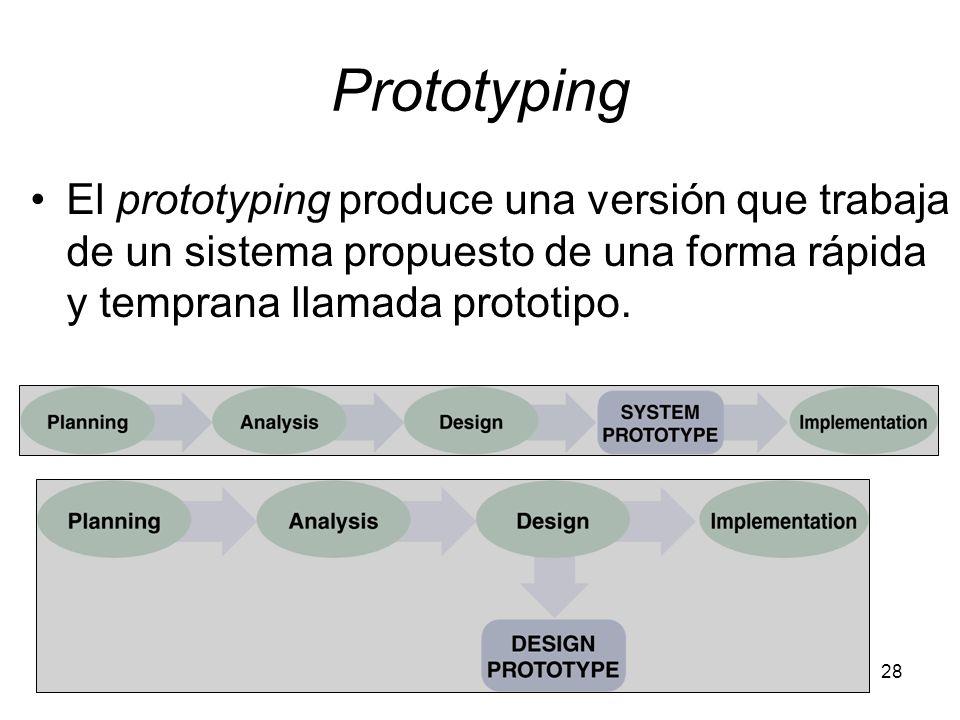 28 Prototyping El prototyping produce una versión que trabaja de un sistema propuesto de una forma rápida y temprana llamada prototipo.