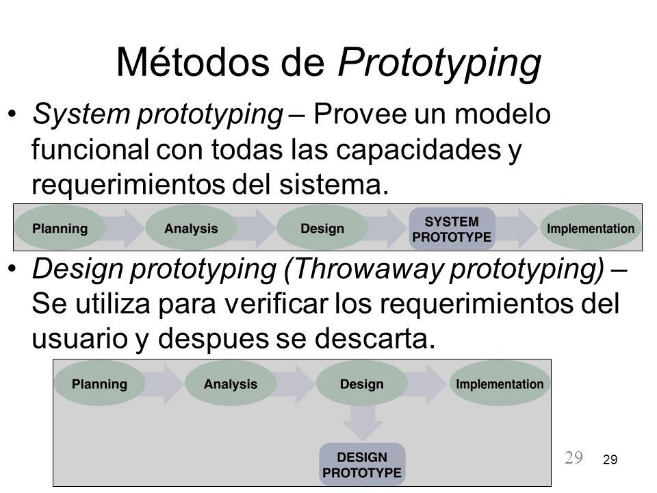 29 Métodos de Prototyping System prototyping – Provee un modelo funcional con todas las capacidades y requerimientos del sistema. Design prototyping (