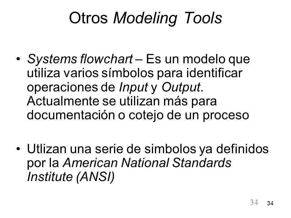 34 Otros Modeling Tools Systems flowchart – Es un modelo que utiliza varios símbolos para identificar operaciones de Input y Output. Actualmente se ut