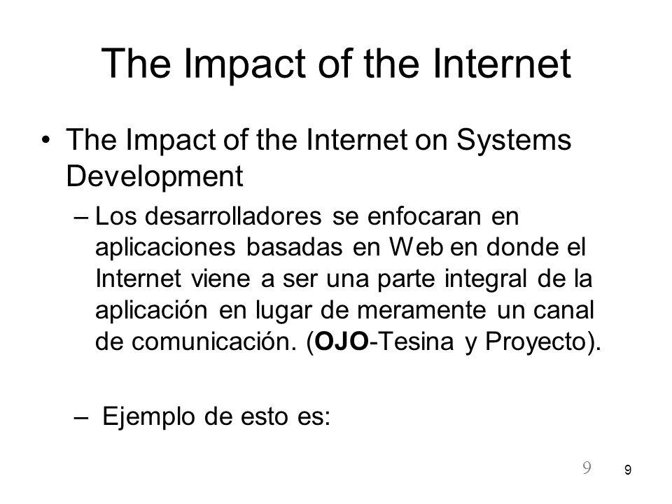 9 9 The Impact of the Internet The Impact of the Internet on Systems Development –Los desarrolladores se enfocaran en aplicaciones basadas en Web en d