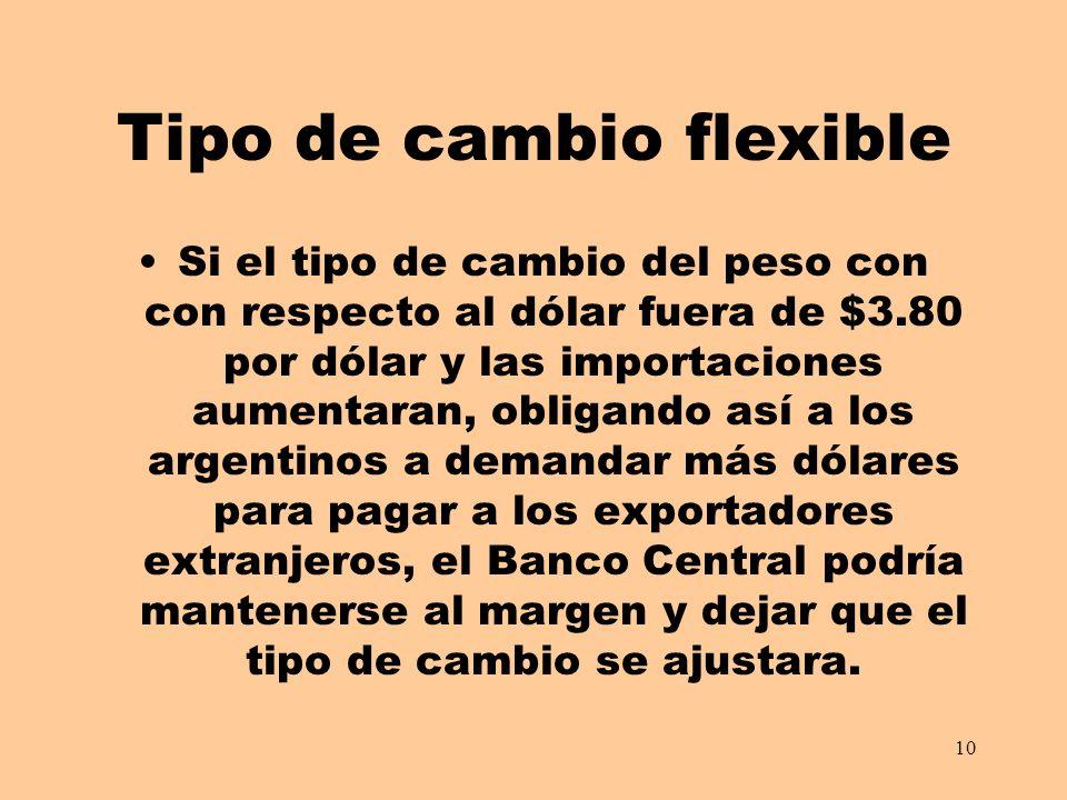 10 Tipo de cambio flexible Si el tipo de cambio del peso con con respecto al dólar fuera de $3.80 por dólar y las importaciones aumentaran, obligando