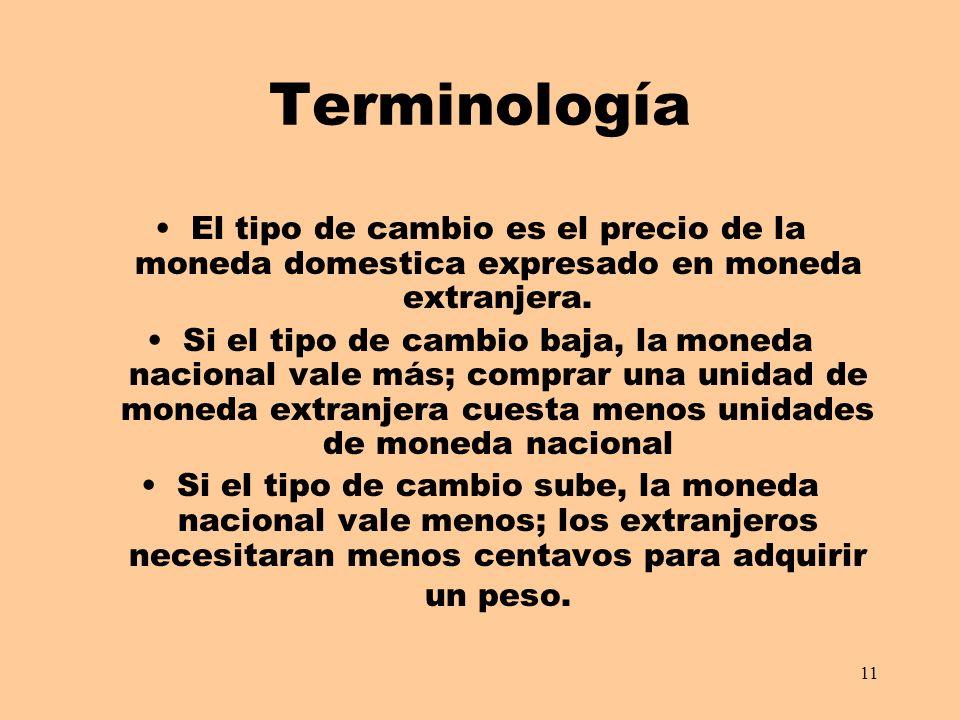 11 Terminología El tipo de cambio es el precio de la moneda domestica expresado en moneda extranjera. Si el tipo de cambio baja, la moneda nacional va