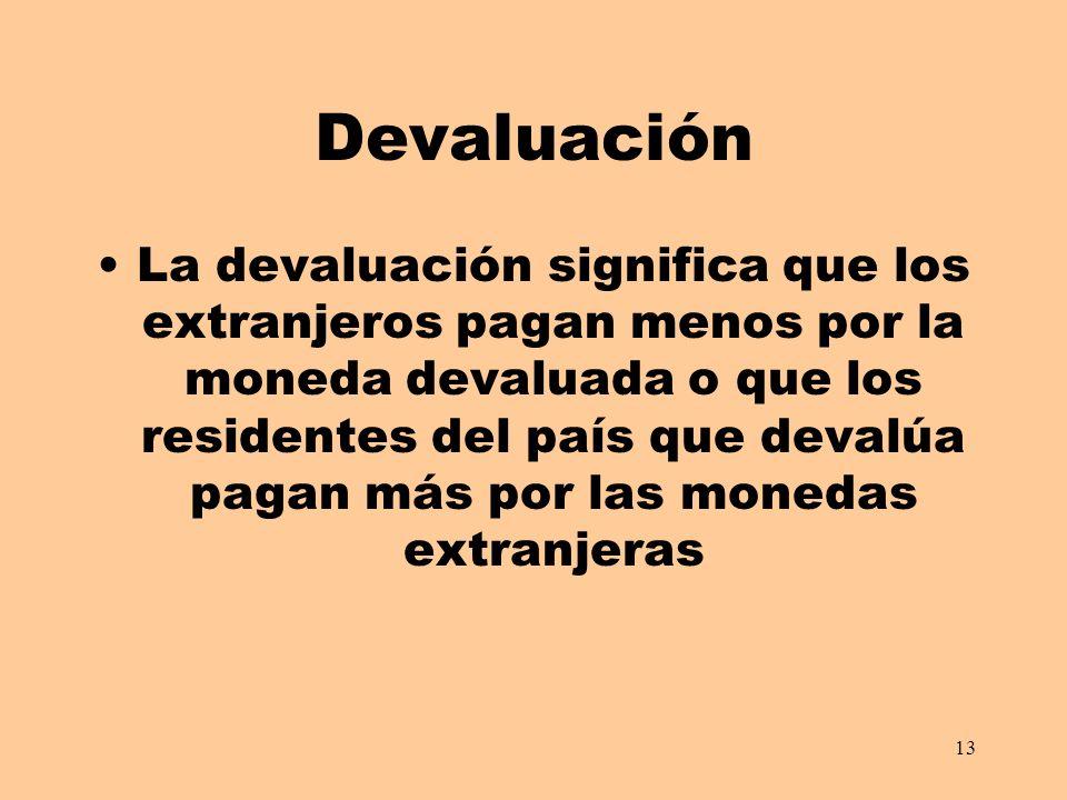 13 Devaluación La devaluación significa que los extranjeros pagan menos por la moneda devaluada o que los residentes del país que devalúa pagan más por las monedas extranjeras