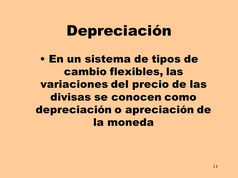 14 Depreciación En un sistema de tipos de cambio flexibles, las variaciones del precio de las divisas se conocen como depreciación o apreciación de la
