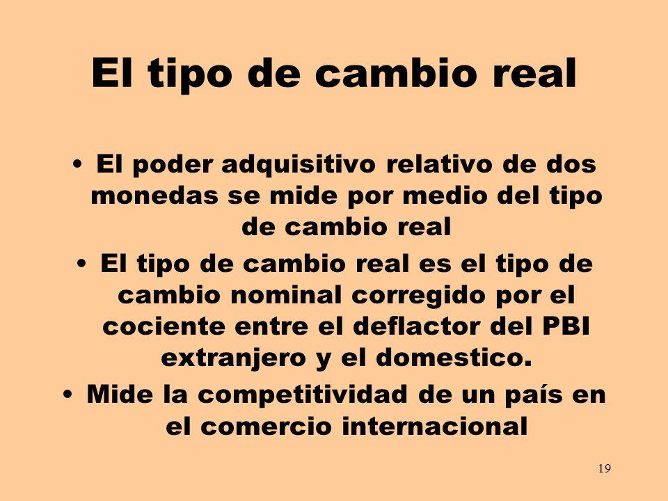 19 El tipo de cambio real El poder adquisitivo relativo de dos monedas se mide por medio del tipo de cambio real El tipo de cambio real es el tipo de cambio nominal corregido por el cociente entre el deflactor del PBI extranjero y el domestico.