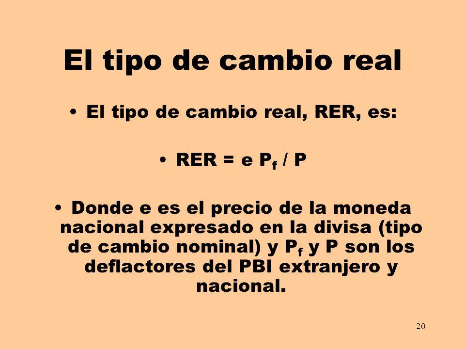20 El tipo de cambio real El tipo de cambio real, RER, es: RER = e P f / P Donde e es el precio de la moneda nacional expresado en la divisa (tipo de cambio nominal) y P f y P son los deflactores del PBI extranjero y nacional.