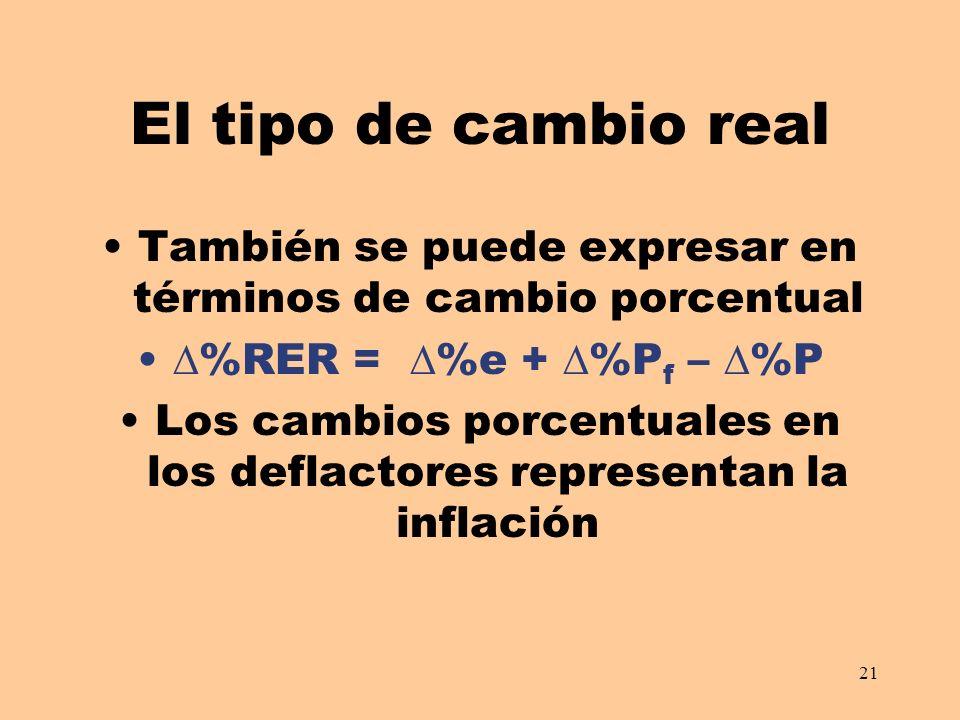21 El tipo de cambio real También se puede expresar en términos de cambio porcentual %RER = %e + %P f – %P Los cambios porcentuales en los deflactores representan la inflación