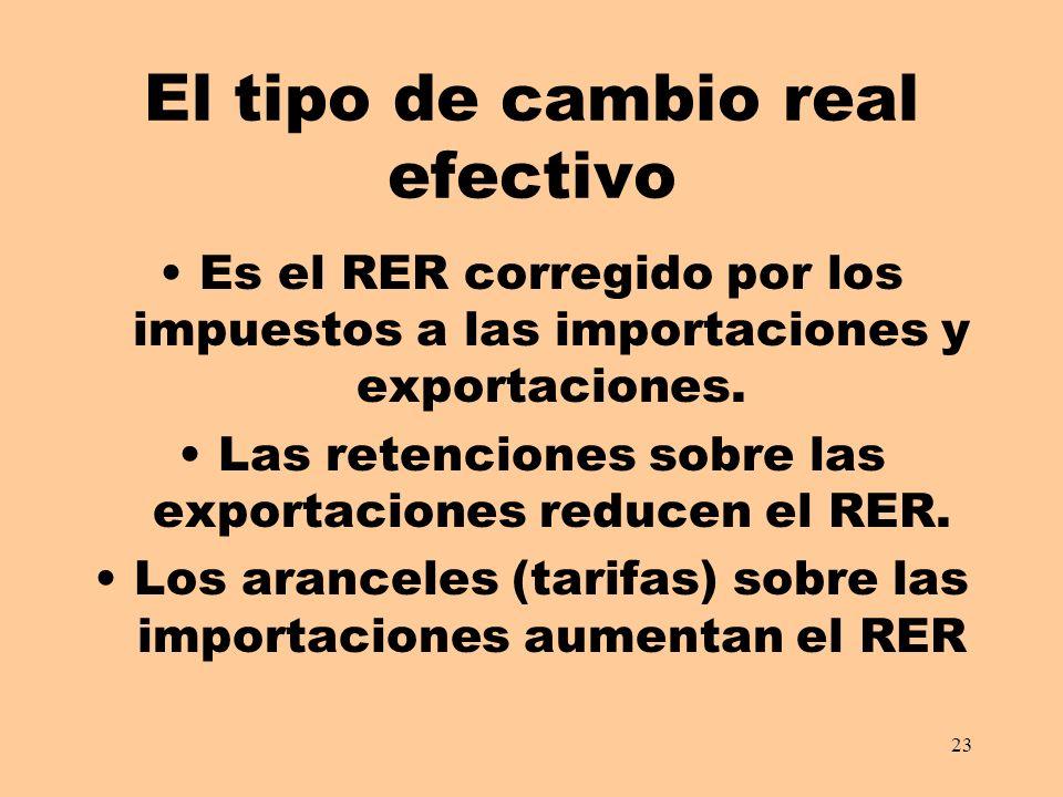 23 El tipo de cambio real efectivo Es el RER corregido por los impuestos a las importaciones y exportaciones. Las retenciones sobre las exportaciones
