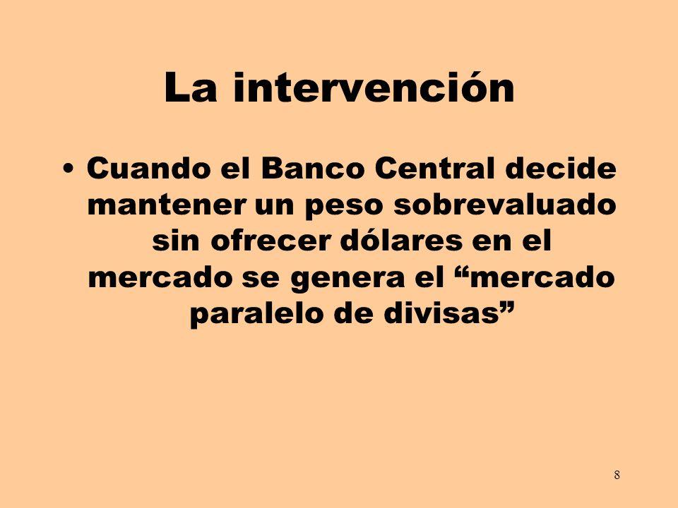 8 La intervención Cuando el Banco Central decide mantener un peso sobrevaluado sin ofrecer dólares en el mercado se genera el mercado paralelo de divisas