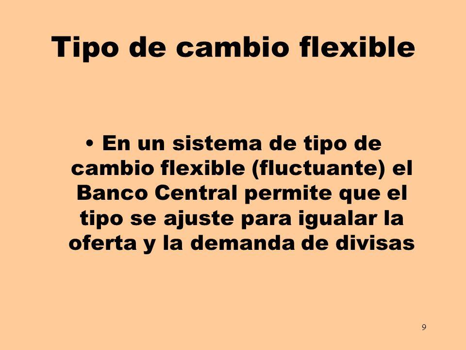 9 Tipo de cambio flexible En un sistema de tipo de cambio flexible (fluctuante) el Banco Central permite que el tipo se ajuste para igualar la oferta y la demanda de divisas