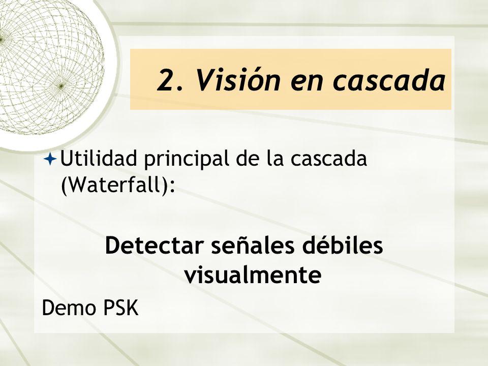 2. Visión en cascada Utilidad principal de la cascada (Waterfall): Detectar señales débiles visualmente Demo PSK
